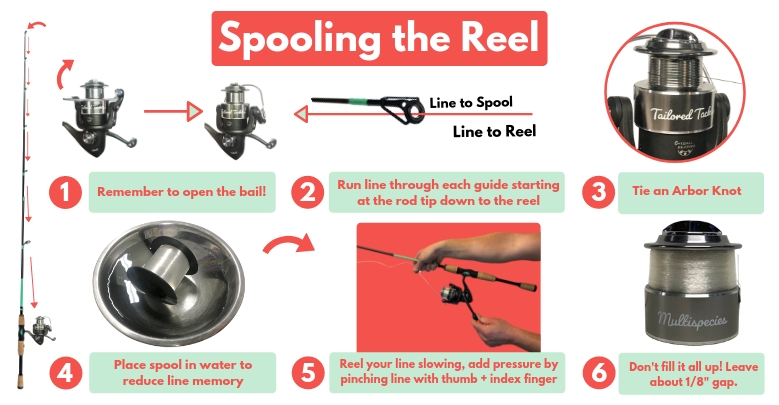 How to Spool a Spinning Reel for an Easy Day of Fishing
