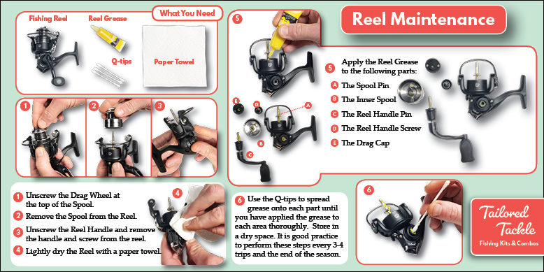 How to Oil Fishing Reel Service Maintenance Tailored Tackle