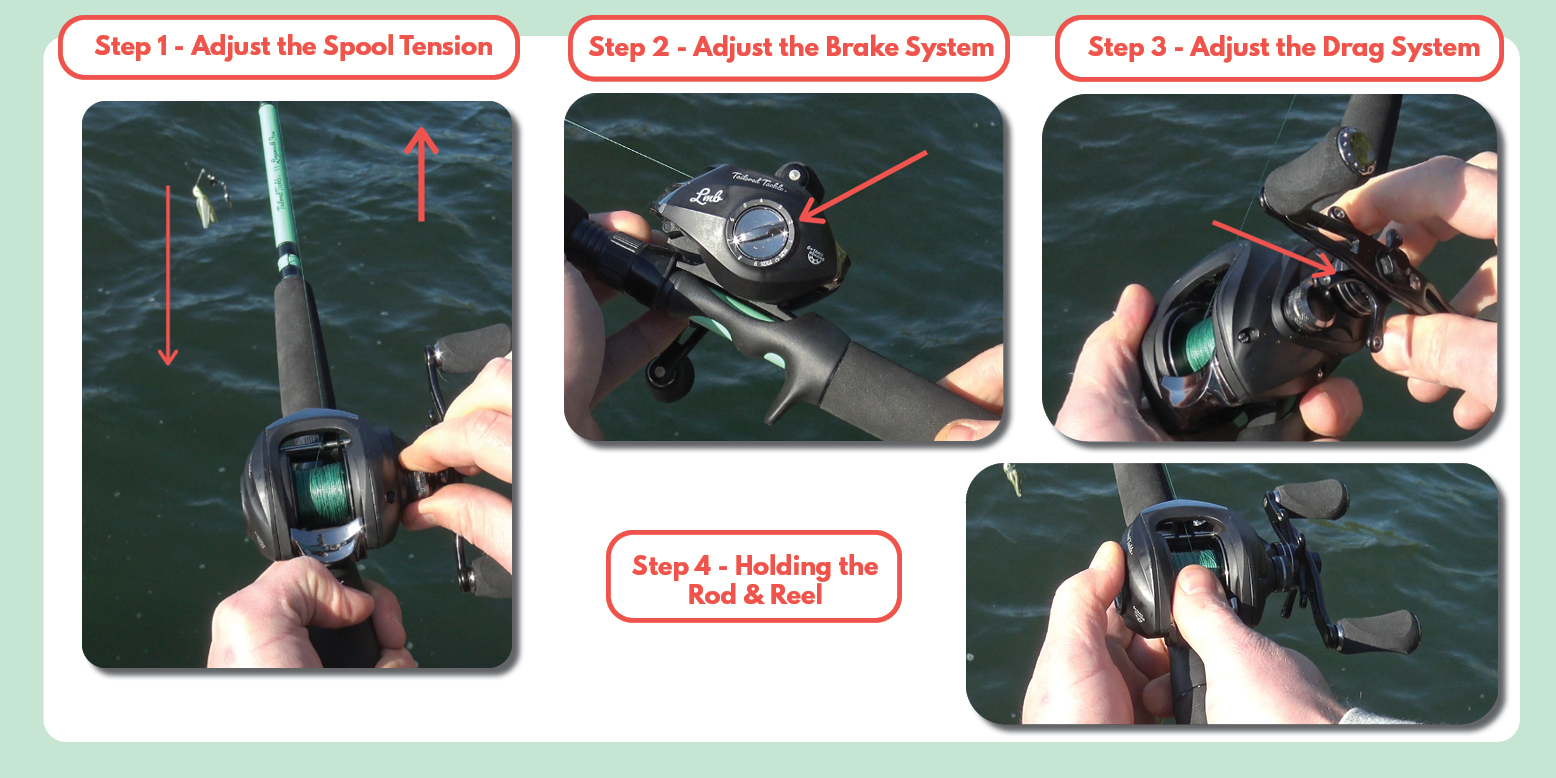 How to Use a Baitcaster Diagram Tailored Tackle