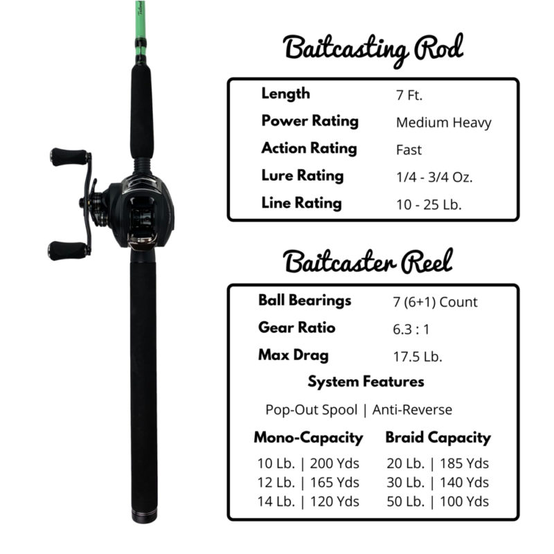 Left Baitcasting Rod Reel Combo Specifications Features Systems Tailored Tackle 2