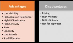 the-best-fluorocarbon-fishing-line-advantages-disadvantages